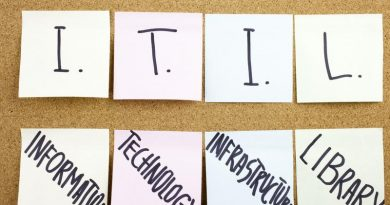 What Is ITIL and How Is It Used?